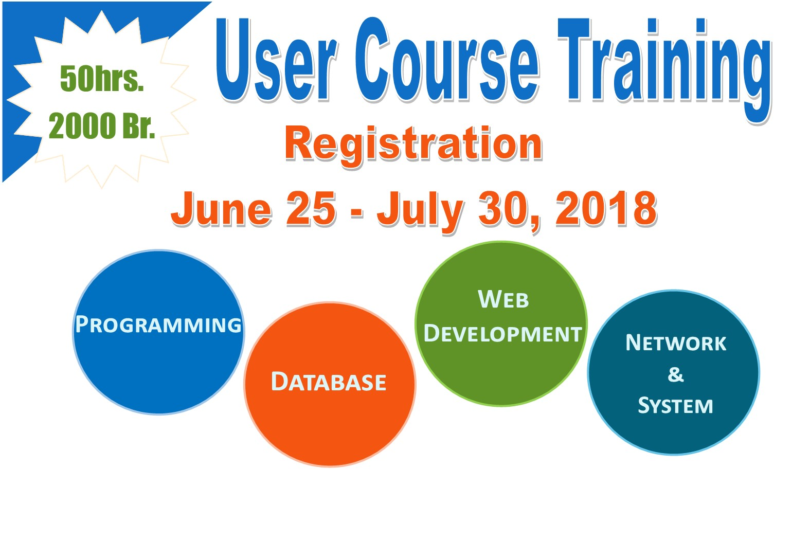 User Course Training